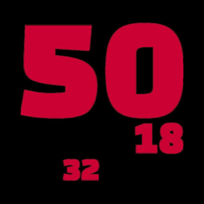 50. Geburtstag Fünfzigster